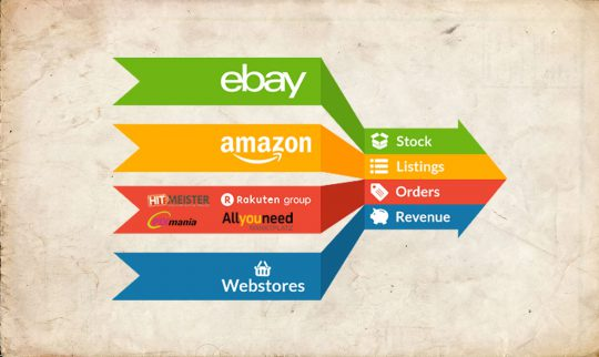 multichannel-ecommerce