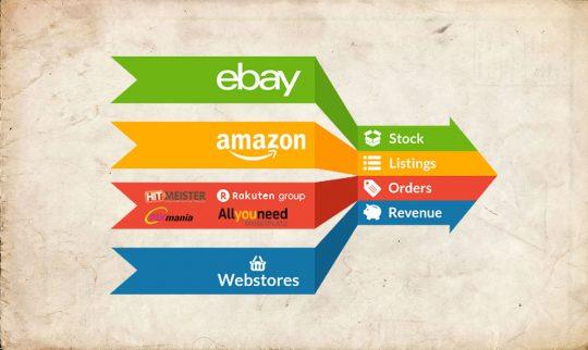 multichannel-ecommerce
